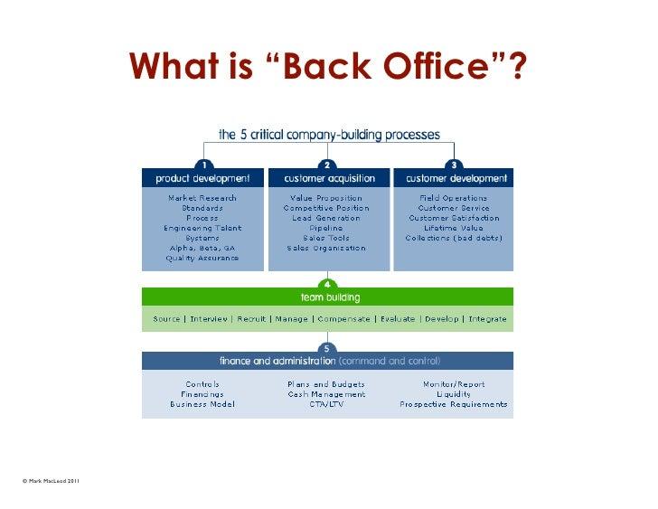 What Is U201cBack Officeu201d?u00a9 Mark