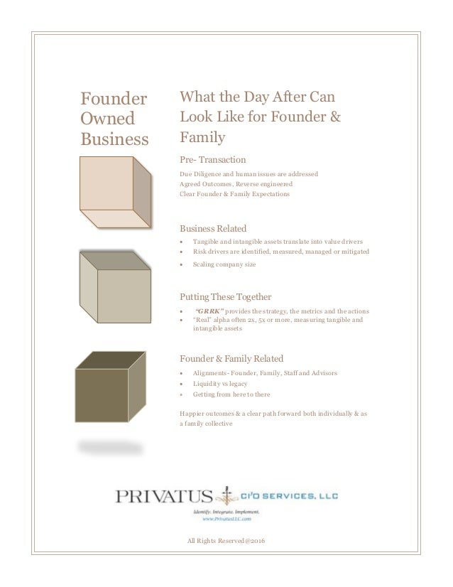 All Rights Reserved@2016 Founder Owned Business What the Day After Can Look Like for Founder & Family What CAN the day aft...