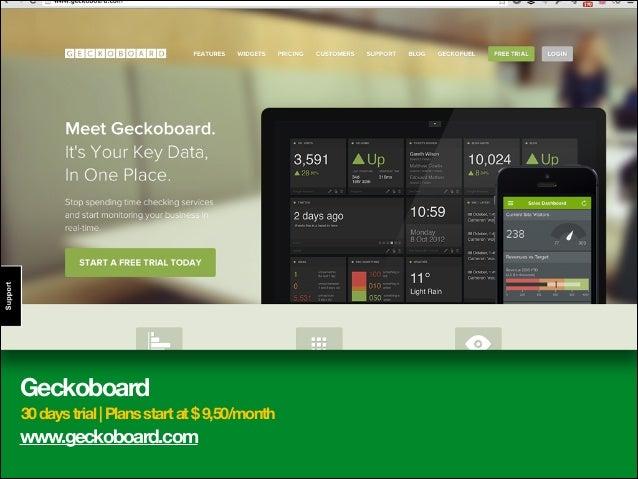 Geckoboard 30 days trial | Plans start at $ 9,50/month  www.geckoboard.com