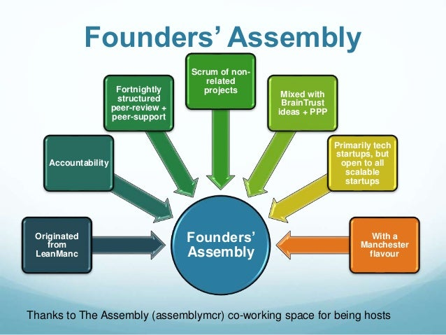 Founders' Assembly Founders' Assembly Originated from LeanManc Accountability Fortnightly structured peer-review + peer-su...