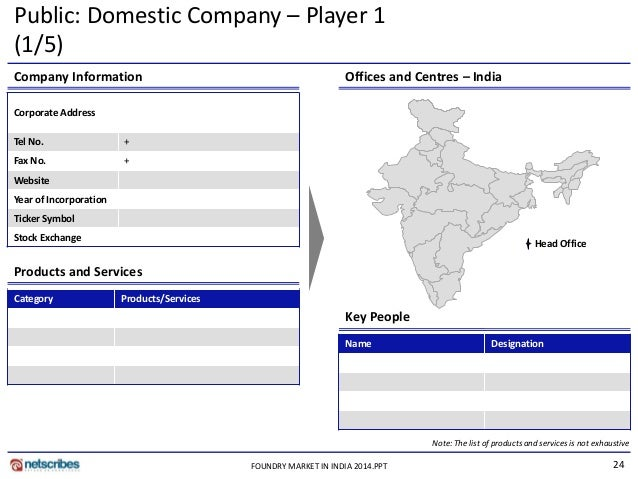 foundry market in india Indian automobile industry overview the indian automobile industry is the seventh largest in the world with an annual production of over 26 million units in 2009 in 2009, india emerged as asia's fourth largest.