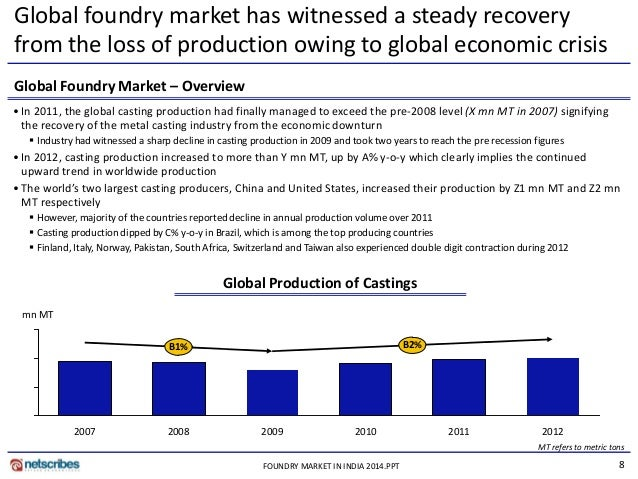 foundry market in india This industry research report identifies electrosteel castings, hinduja foundries, nelcast, and rail wheel factory as the key vendors in the foundry market in india this industry research report also presents a competitive analysis of the market by casti.