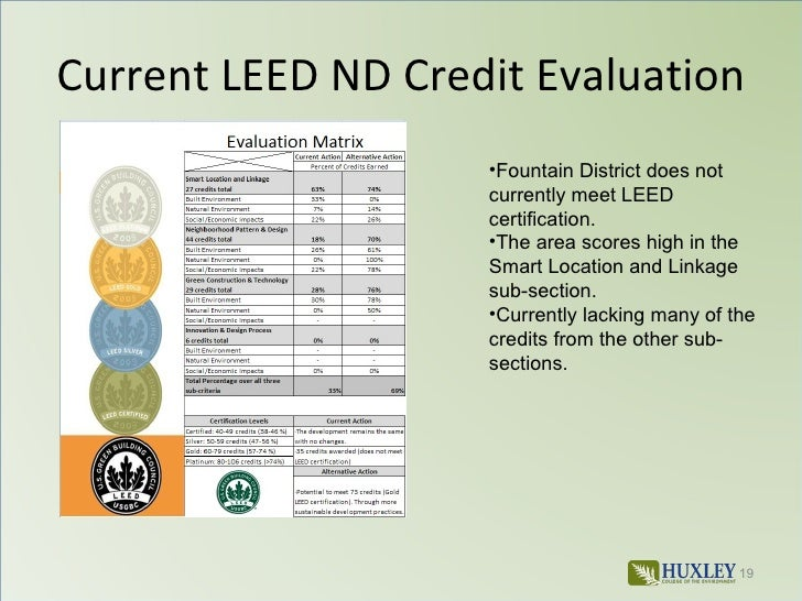Leed Nd Fountain District Presentation