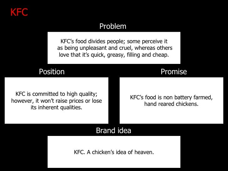 Problem Idea Position KFC's food divides people; some perceive it as being unpleasant and cruel, whereas others love that ...