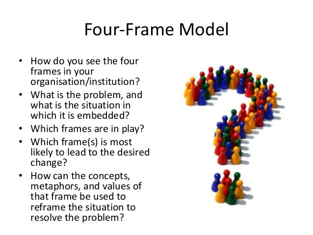 the four frames of an organization Leadership frames and perceptions of effectiveness among health information management program directors 1  all four frames were associated with effectiveness.
