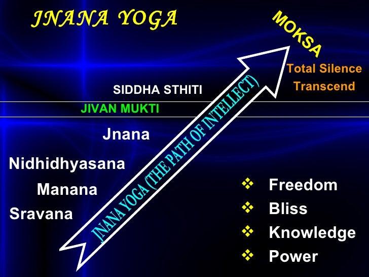 Karma-Yoga and Bhakti Yoga By Swami Vivekananda 1973 2nd Ed 4th Printing