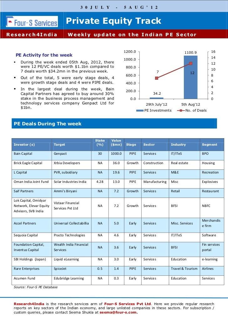 3 0 J U L Y      -      5 A U G ' 1 2                                    Private Equity TrackResearch4India               ...