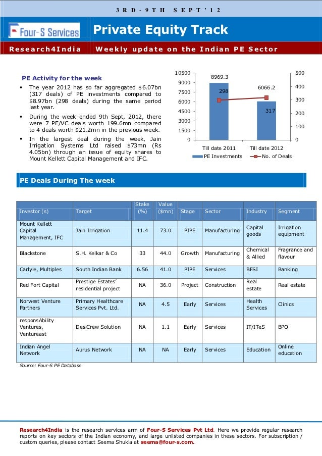 3 R D - 9 T H        S E P T ' 1 2                                  Private Equity TrackResearch4India                    ...