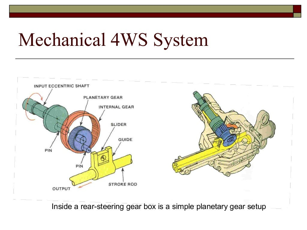 Four-wheel Steering (4WS) (Automobile)