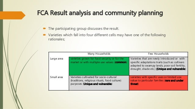 FCA Result analysis and community planning  The participating group discusses the result.  Varieties which fall into fou...