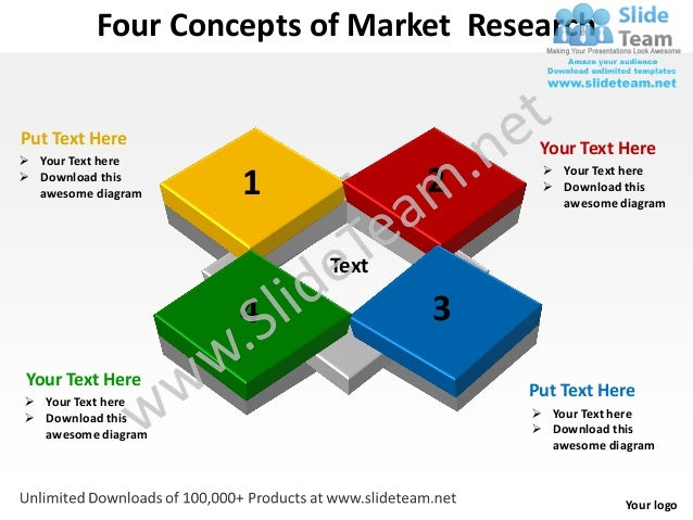 Four Concepts Of Market Research Powerpoint Templates 0712