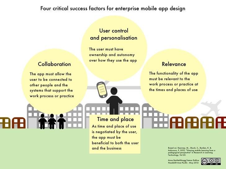 Four critical success factors for enterprise mobile app design                              User control                  ...
