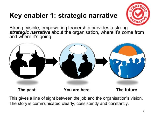 Key enabler 1: strategic narrative Strong, visible, empowering leadership provides a strong strategic narrative about the ...