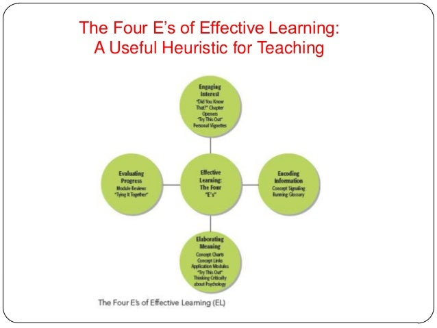 """The Four E""""s of Effective Learning: A Useful Heuristic for Teaching"""