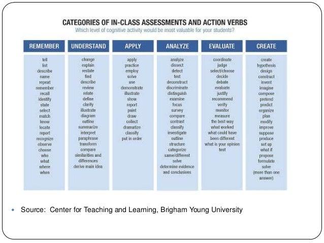 "Sample References from the St. John""s University Pedagogy Research Program  Nevid, J. S., & Carmony, T. M. (2002). Tradit..."