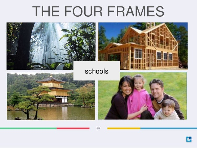 four frames of leadership Reframing organizations by  subtitled: the leadership kaleidoscope reframing is a key idea failure due to lack of imagination frames concept employs usable knowledge  integrating the four frames multiframe thinking requires movement beyond narrow mechanical thinking.