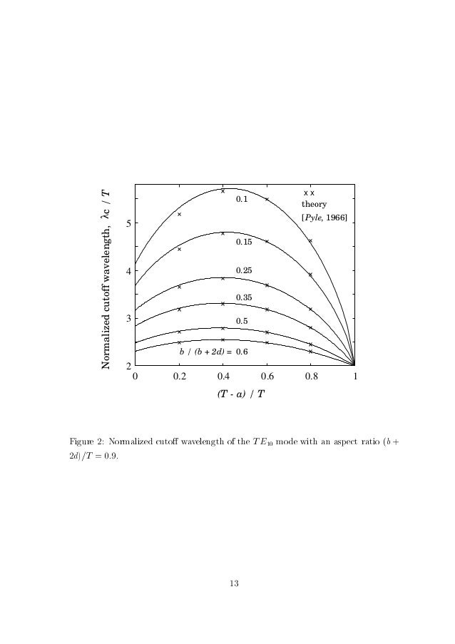 Fourier-transform analysis of a ridge waveguide and a