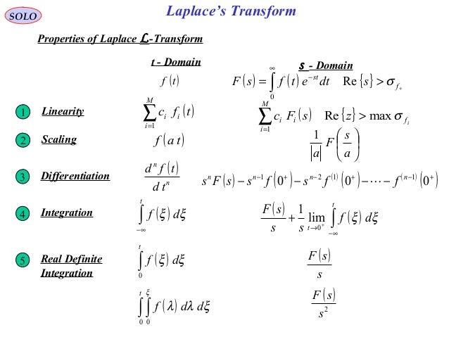 relationship fourier laplace transform example