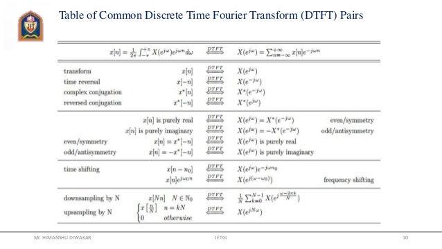 Fourier transforms of discrete signals dsp 5 - Table of fourier transform ...