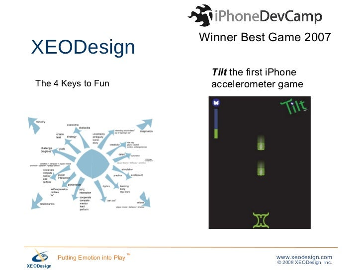 XEODesign The 4 Keys to Fun Winner Best Game 2007 Tilt  the first iPhone  accelerometer game