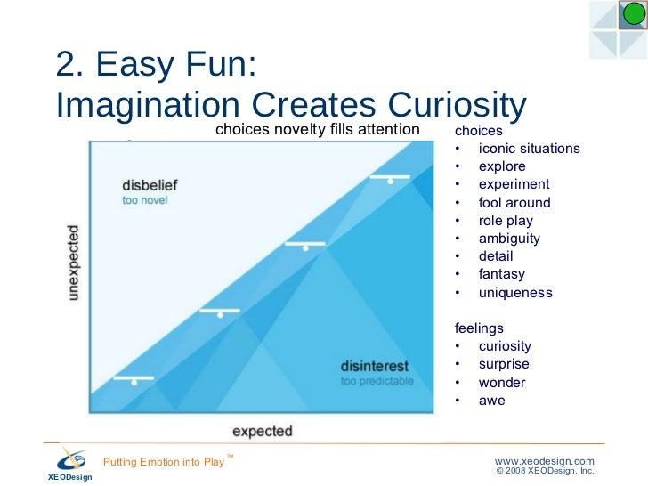 2. Easy Fun:  Imagination Creates Curiosity <ul><li>choices </li></ul><ul><li>iconic situations </li></ul><ul><li>explore ...