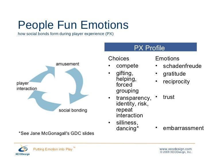 People Fun Emotions how social bonds form during player experience (PX) <ul><li>Choices </li></ul><ul><li>compete </li></u...