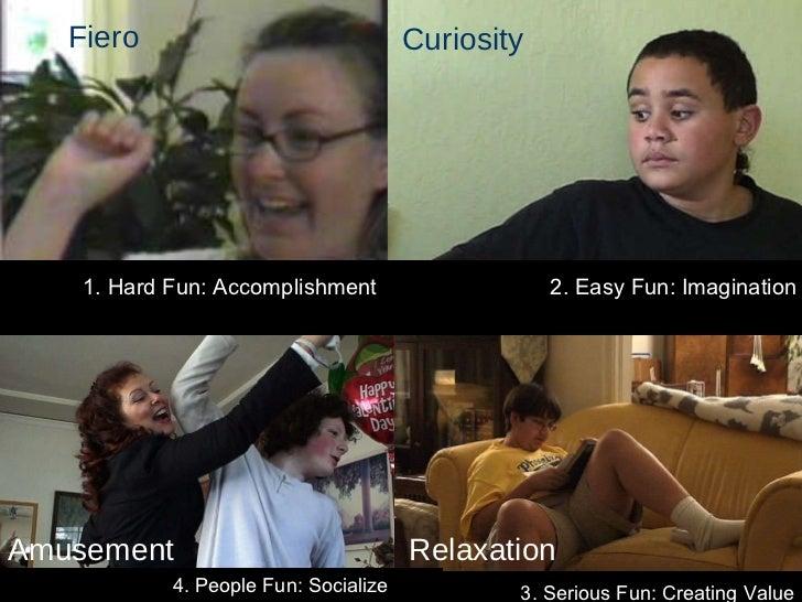 Fiero Curiosity Relaxation 3. Serious Fun: Creating Value Amusement 4. People Fun: Socialize 1. Hard Fun: Accomplishment 2...