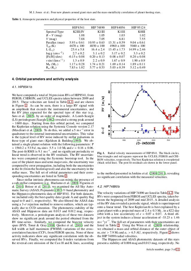 four new planets around giant stars and the mass metallicity correlat u2026