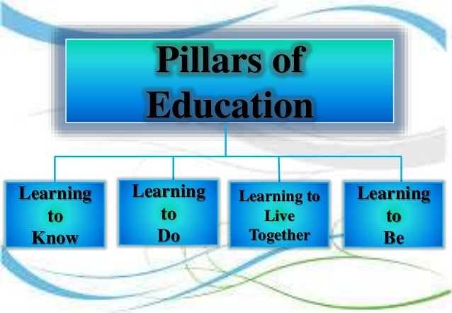 Image result for Teaching Through The 4 Pillars Of Education