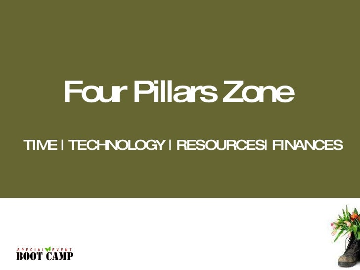 TIME | TECHNOLOGY | RESOURCES| FINANCES Four Pillars Zone