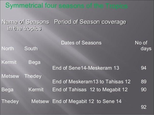 Symmetrical four seasons of the TropicsName of Seasons Period of Season coverage in the tropics                      Dates...