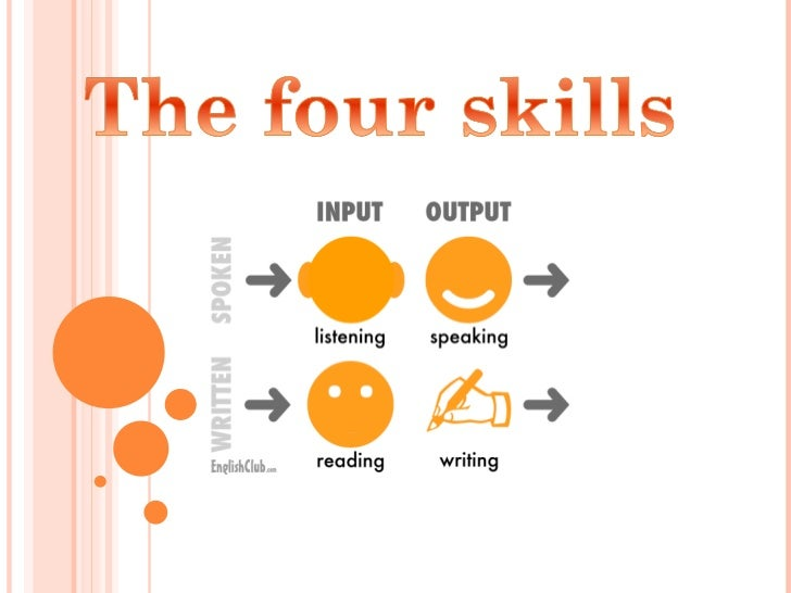 four skills language learning listening speaking reading Through listening in language learning, when we talk about five basic skills: listening, speaking, reading, writing and translating,  action research to improve the students' listening comprehension skills in my class an additional literature review assisted me in planning my interventions one study talks about the theory of listening.