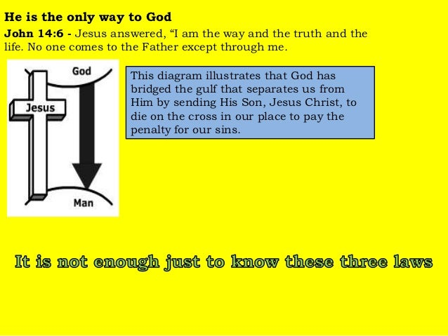 picture relating to Four Spiritual Laws Printable called 4 non secular legislation