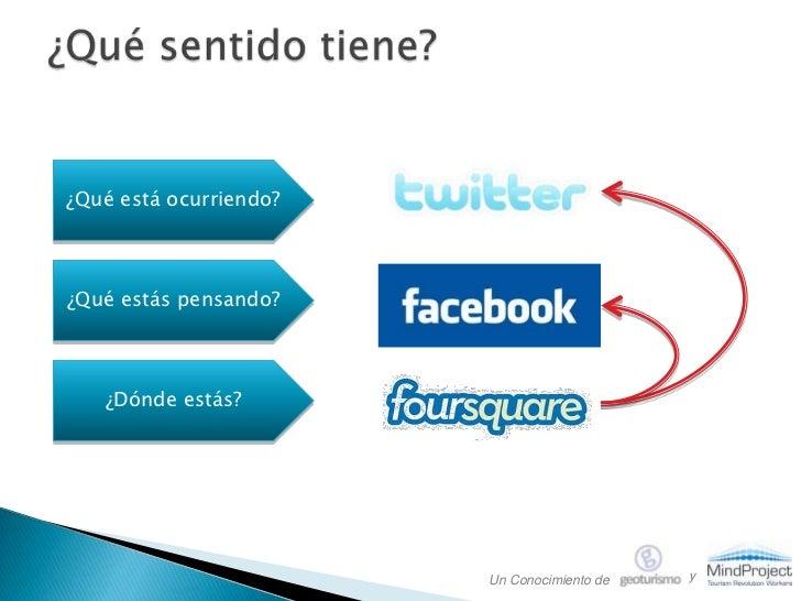 Foursquare para Empresas. Marketing por GeoPosicionamiento Slide 3