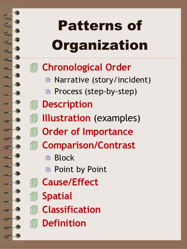 Literature essays order