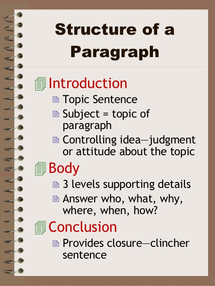 introduction paragraphs to essays Ap language introduction: though paragraph writing varies as widely as the author's that write them, students can do themselves a favor by learning a few basic writing templates that will help them to.