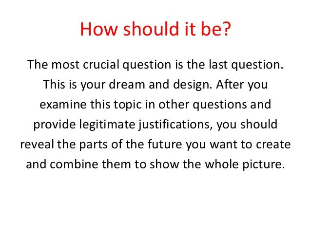 Create The Future Map!