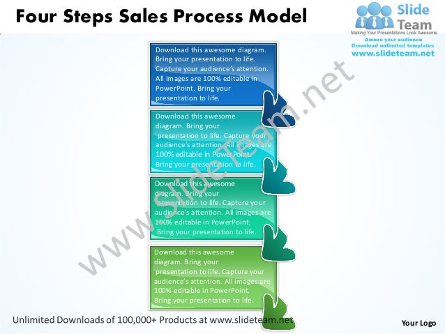 Four Steps Sales Process Model Flow Chart Template Power Point Slides