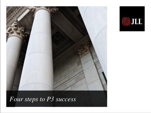 Four steps to P3 success