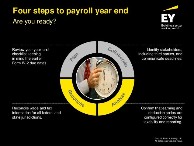 Four steps to payroll year end Are you ready? Identify stakeholders, including third parties, and communicate deadlines. ....