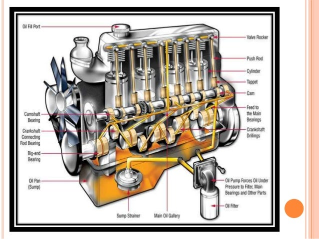 dissecting the four stroke engine A four-stroke (also four-cycle) engine is an internal combustion (ic) engine in which the piston completes four separate strokes while turning the crankshaft.