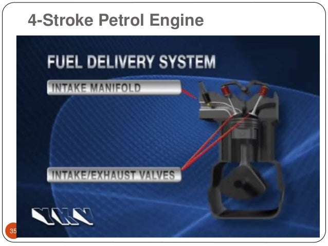 Four Stroke SI and CI engines on 6.4l engine diagram, 5.4l engine diagram, l6 engine diagram, 7.3l engine diagram, 6.0l engine diagram, 2.2l engine diagram, 2.8l engine diagram, v-8 engine diagram, v-6 engine diagram, 4.2l engine diagram, 3.1l engine diagram, diesel engine diagram, 4.0l engine diagram, 2.5l engine diagram, 2.0l engine diagram, 2.3l engine diagram, 4.3l engine diagram, 3.8l engine diagram, 5.3l engine diagram, 3.9l engine diagram,