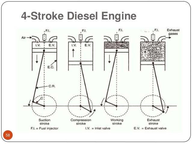 4-stroke diesel engine 58