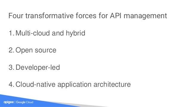 Four transformative forces for API management 1.Multi-cloud and hybrid 2.Open source 3.Developer-led 4.Cloud-native applic...