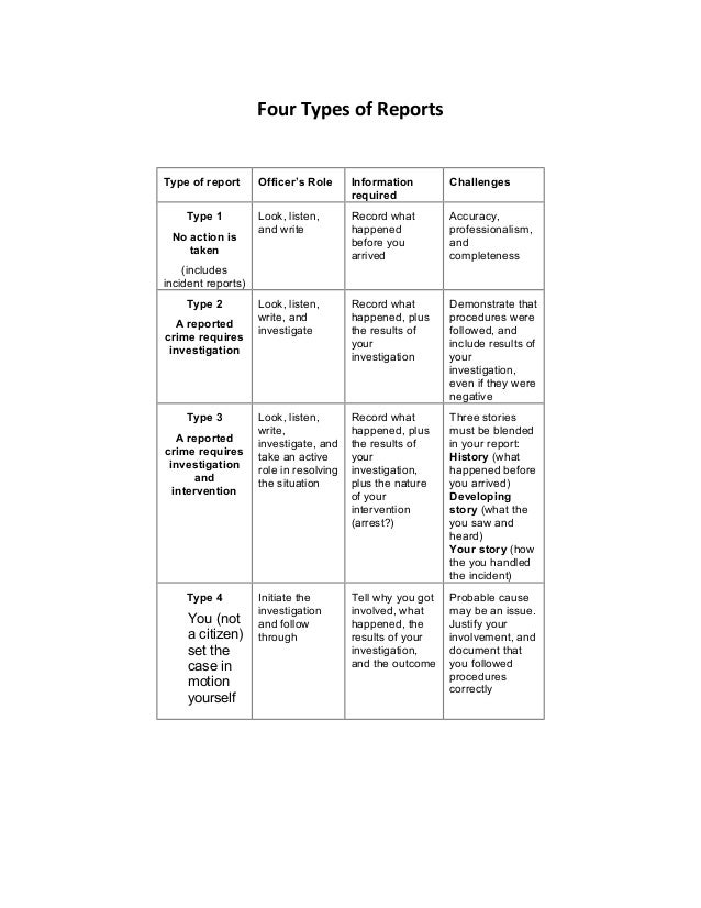 Four Types of Reports Type of report Officer's Role Information required Challenges Type 1 No action is taken (includes in...