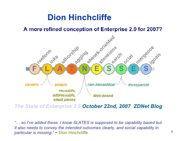 """Dion Hinchcliffe The State of Enterprise 2.0  October 22nd, 2007  ZDNet Blog """"…  so I've added these. I know SLATES is sup..."""