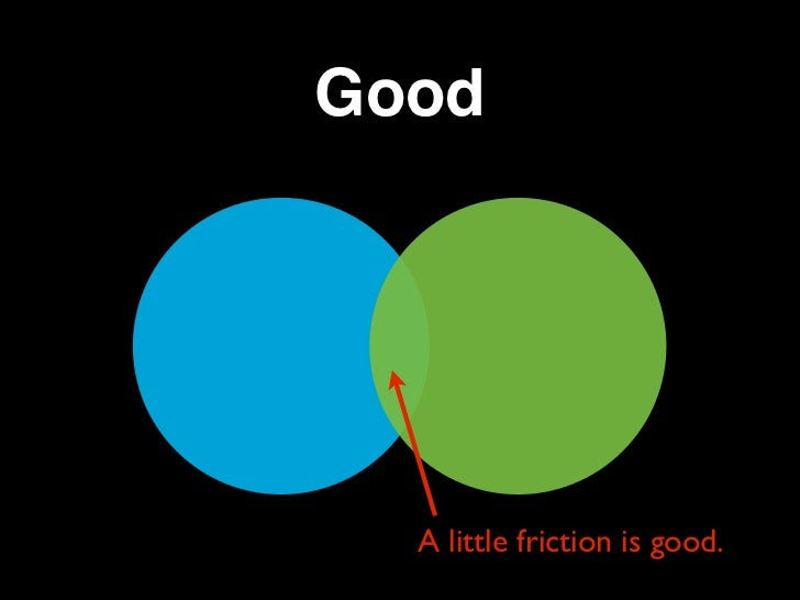 Good  A little friction is good.
