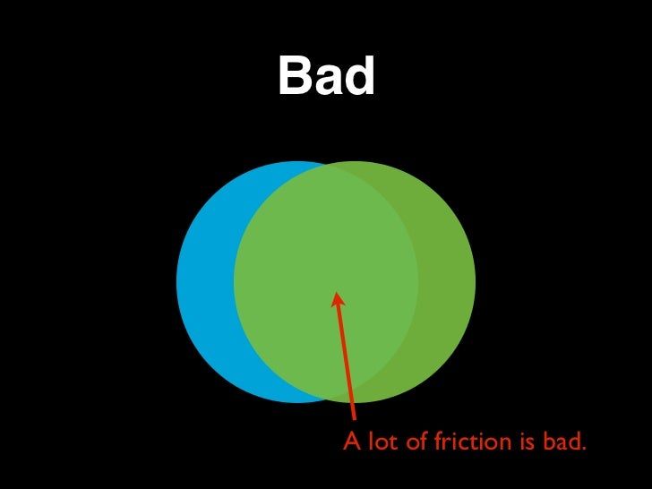 Bad  A lot of friction is bad.