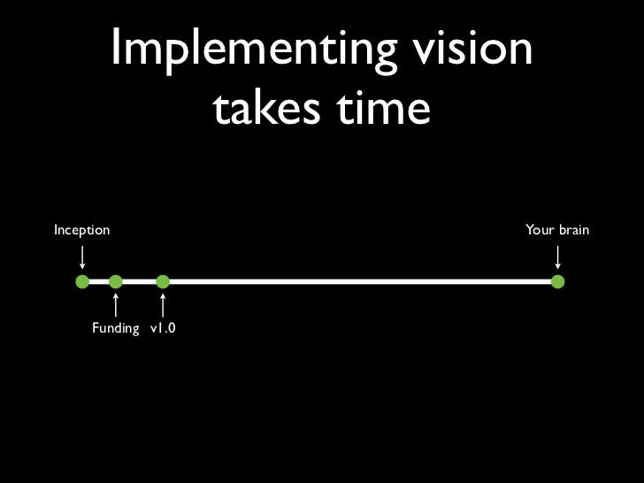 Implementing vision            takes timeInception                 Your brain      Funding v1.0