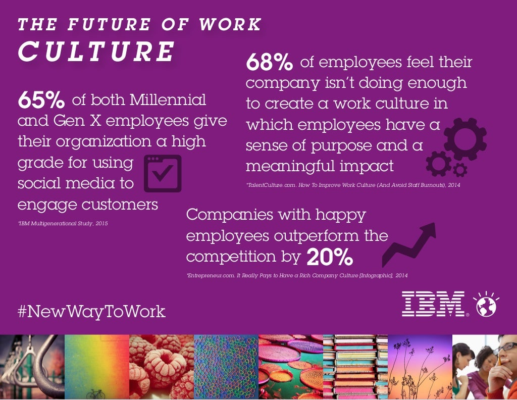 Future of Work: Culture
